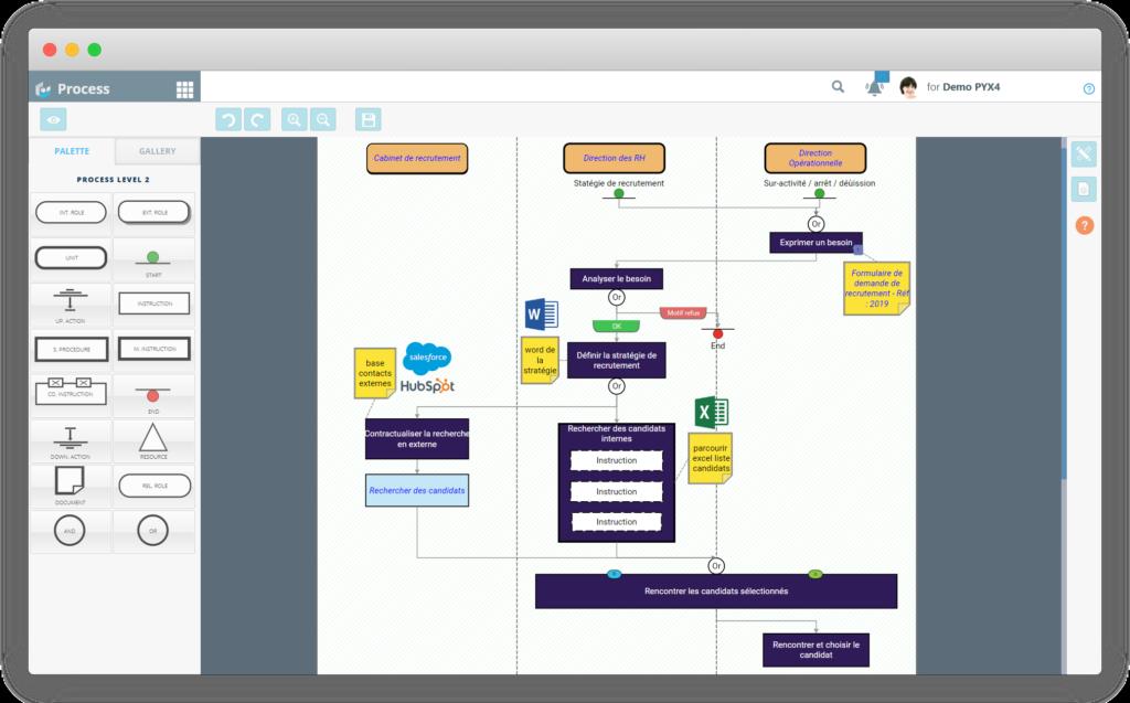 PYX4 : démo-module-Process-visuel-RH - niveau 2- recrutement