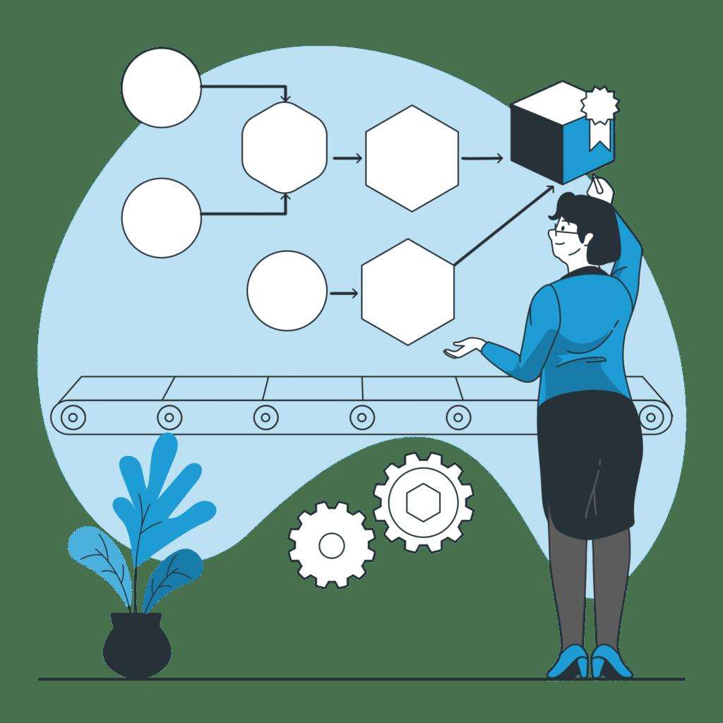 Illustration des processus et des algorithmes
