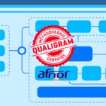 PYX4 - Article sur Comment modéliser ses processus avec la méthodologie Qualigram ?