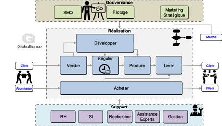 PYX4 - exemple de cartographie avec la méthodologie Qualigram