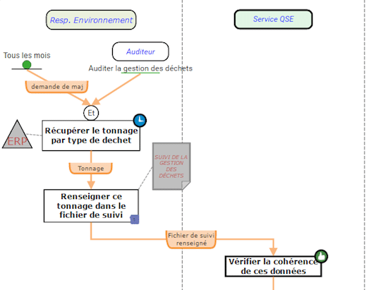 PYX4 - exemple de procédure avec la méthodologie Qualigram