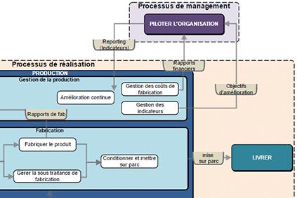 PYX4 - exemple de référentiel avec la méthodologie Qualigram